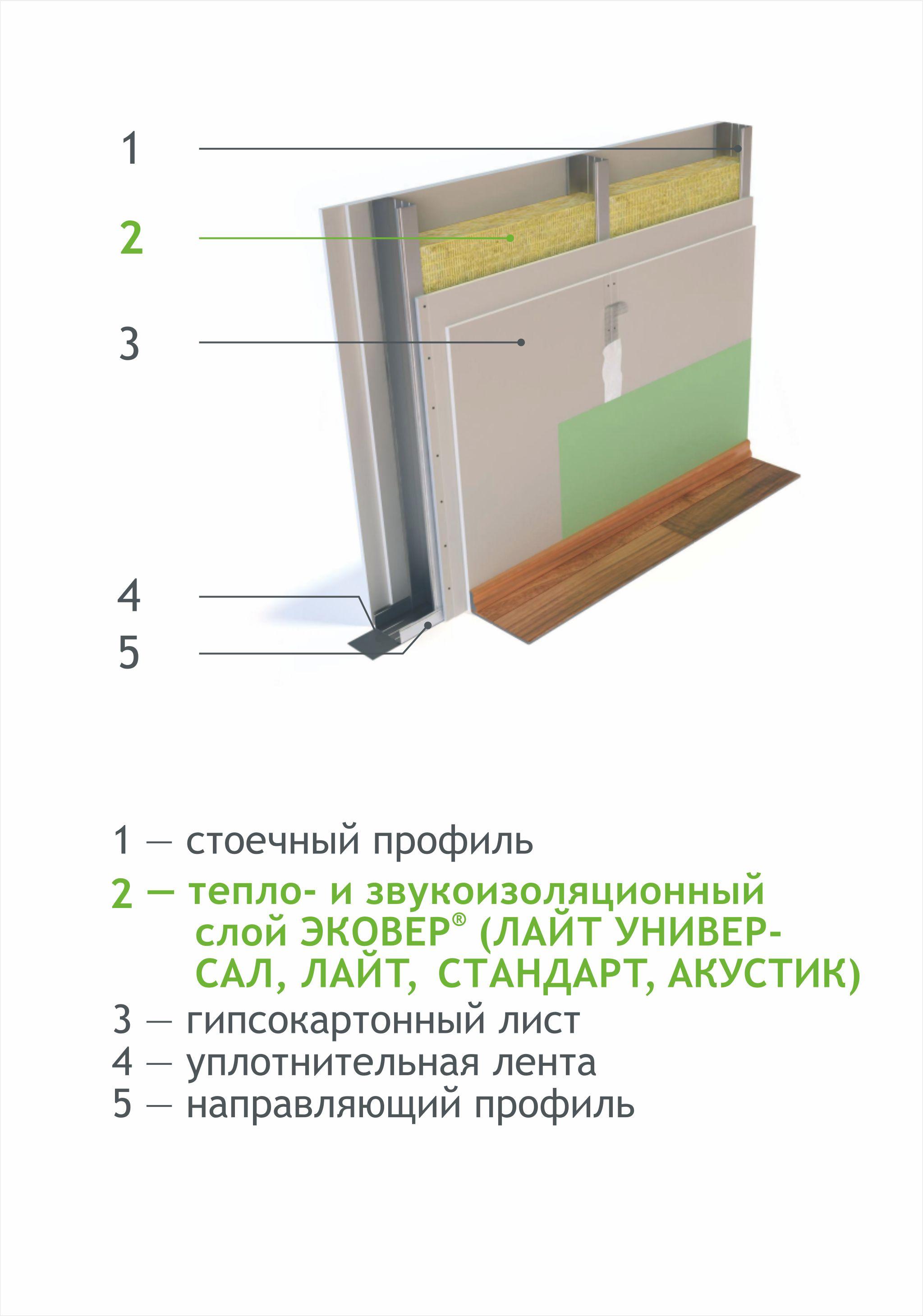 Теплоизоляция термафлекс диаметр